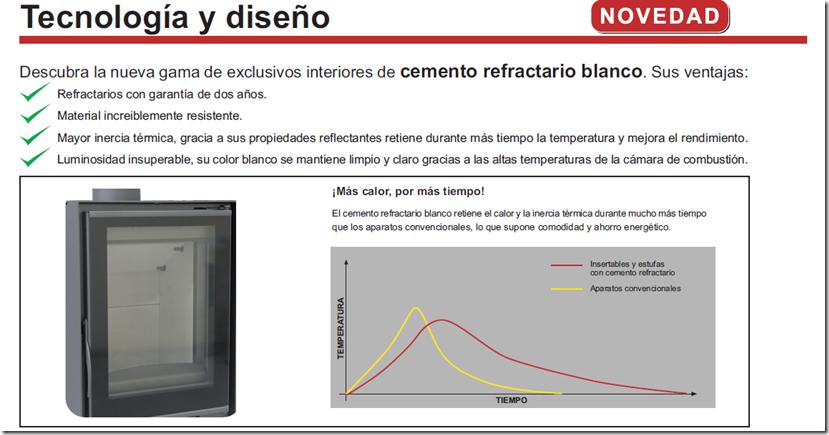 Grafica_comparativa_cemento_blanco
