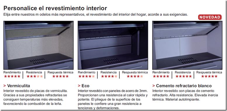 Revestimiento_interior_cemento_blanco